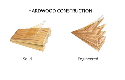 hardwood-construction